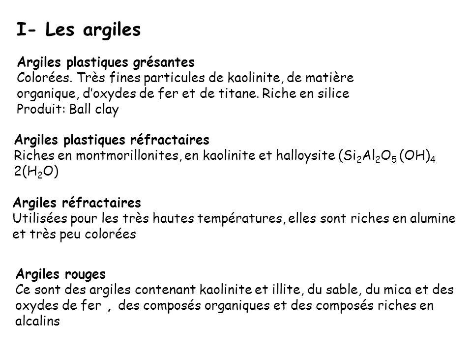 I- Les argiles Argiles plastiques grésantes. Colorées. Très fines particules de kaolinite, de matière.