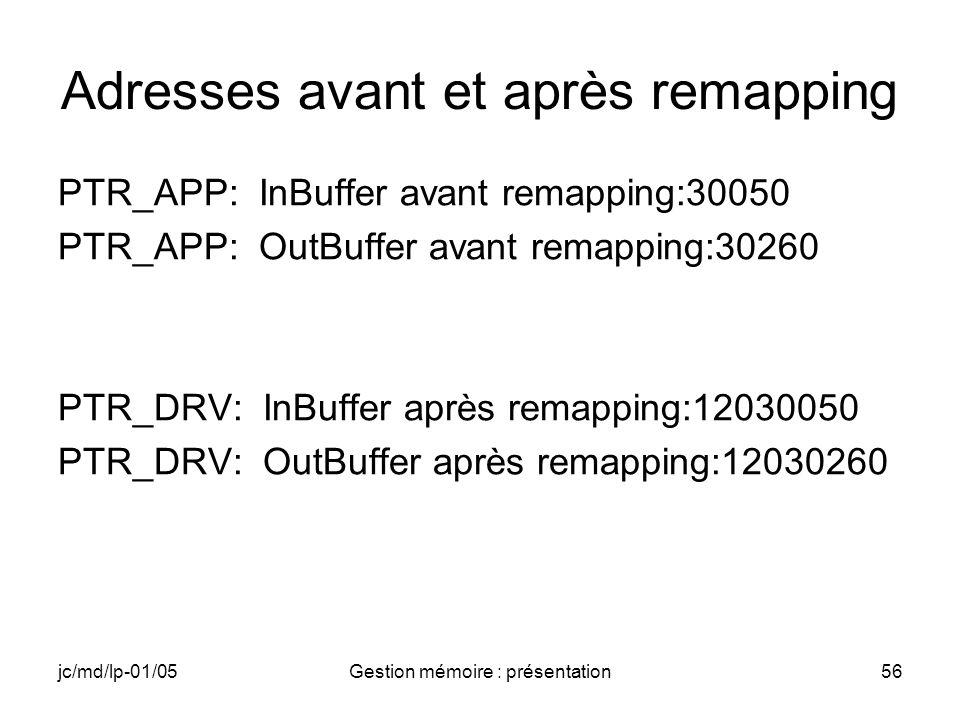 Adresses avant et après remapping
