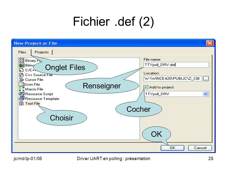 Driver UART en polling : présentation