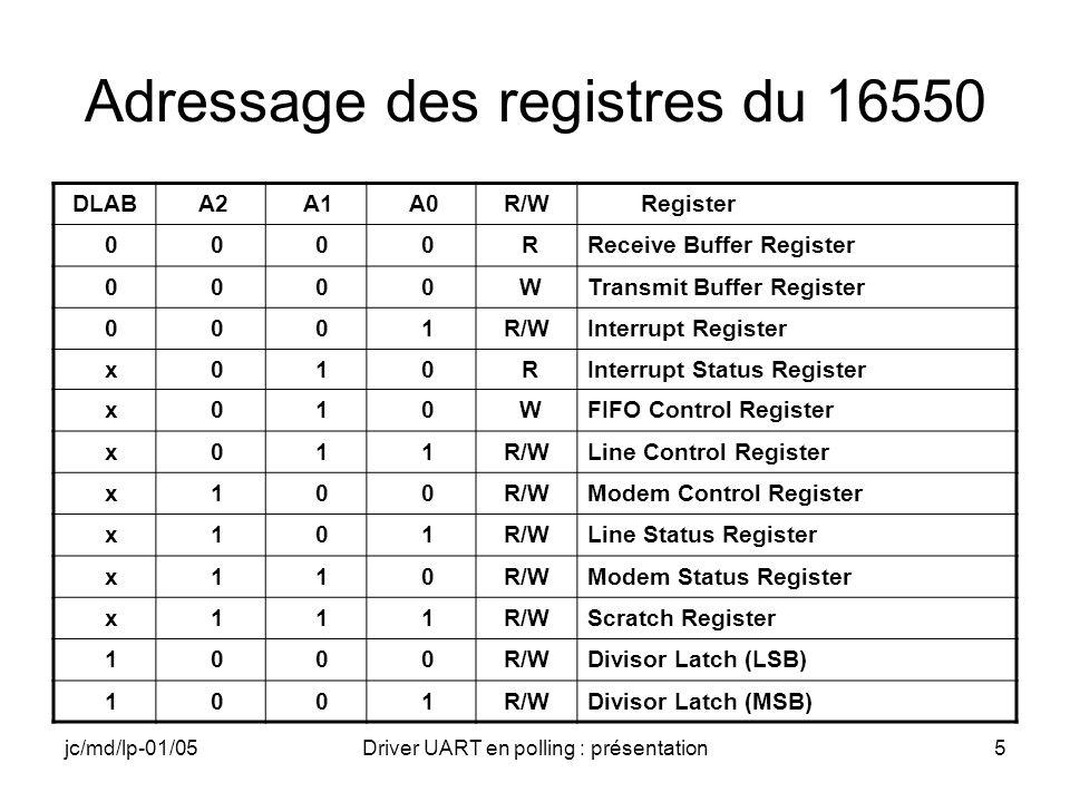 Adressage des registres du 16550