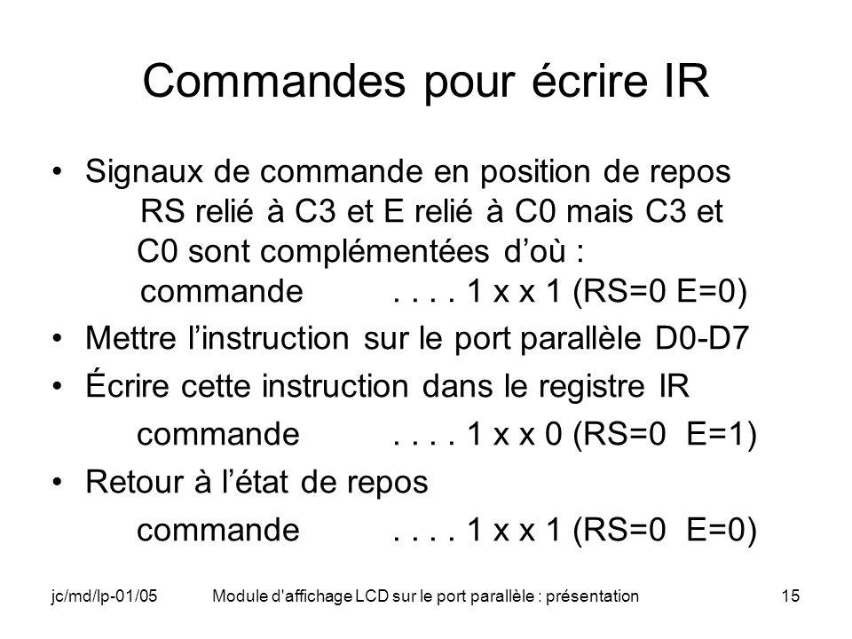Commandes pour écrire IR