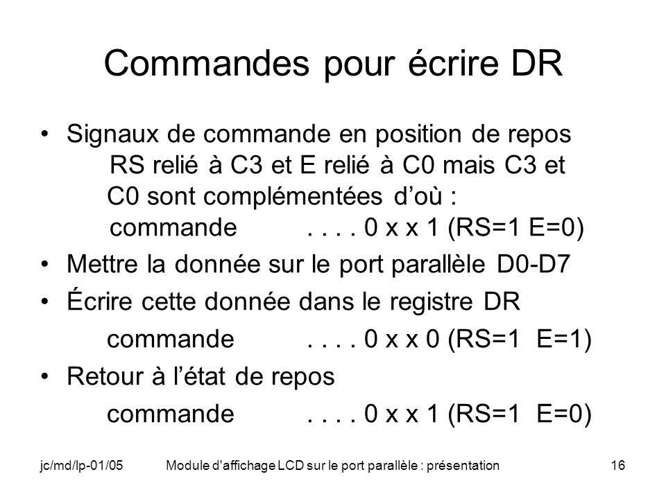 Commandes pour écrire DR