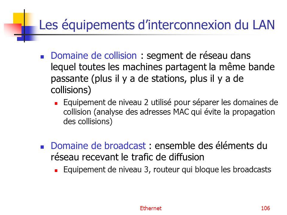 Les équipements d'interconnexion du LAN