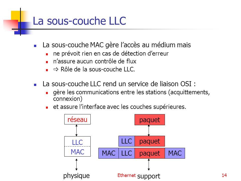 La sous-couche LLC La sous-couche MAC gère l'accès au médium mais
