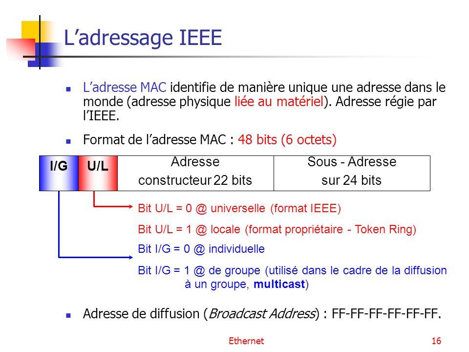 L'adressage IEEE L'adresse MAC identifie de manière unique une adresse dans le monde (adresse physique liée au matériel). Adresse régie par l'IEEE.