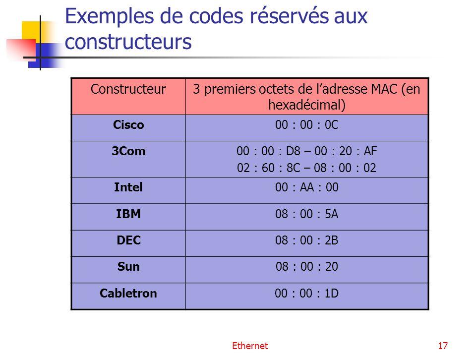 Exemples de codes réservés aux constructeurs