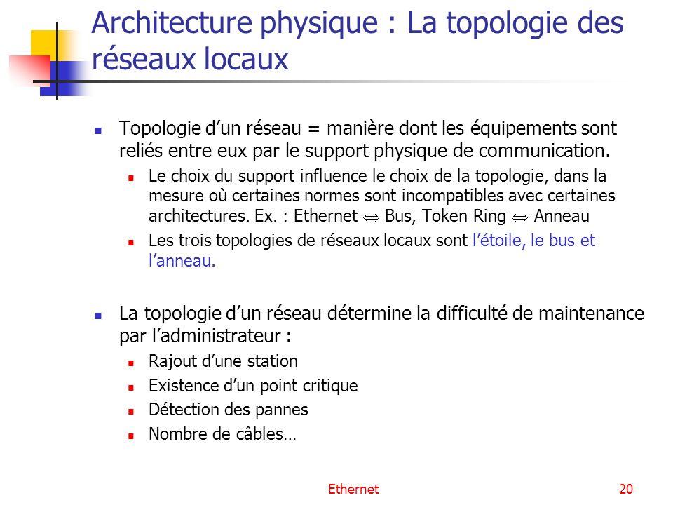 Architecture physique : La topologie des réseaux locaux