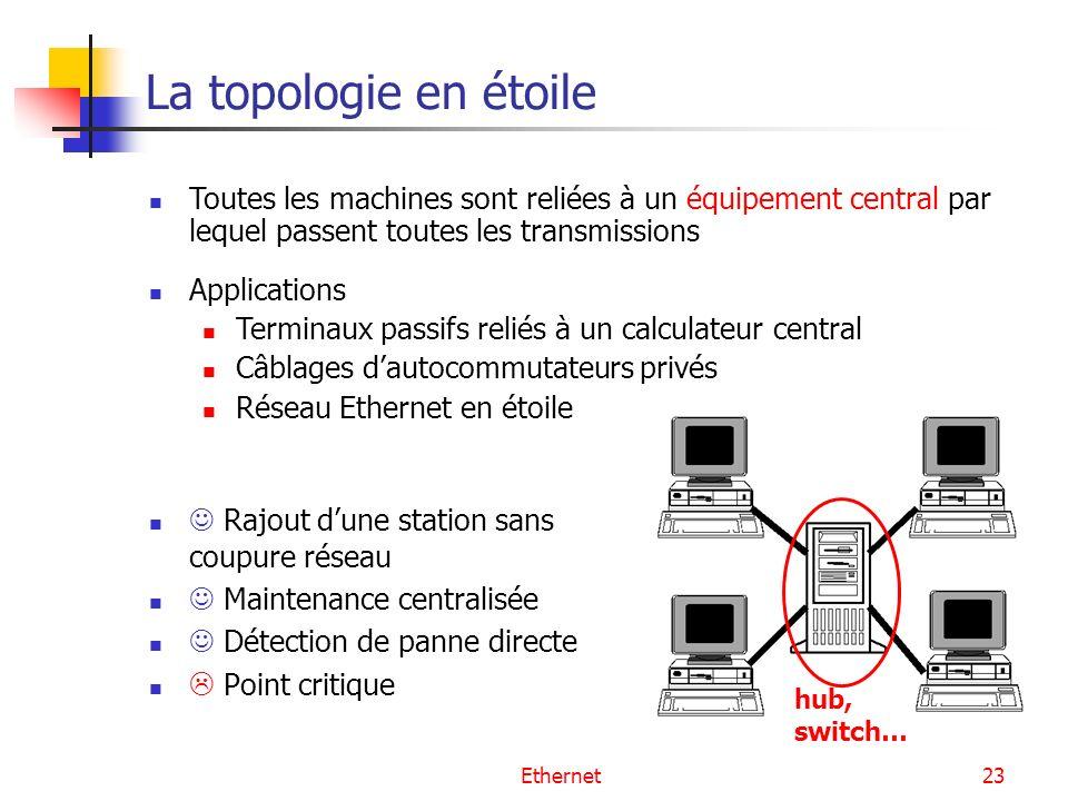 La topologie en étoile Toutes les machines sont reliées à un équipement central par lequel passent toutes les transmissions.