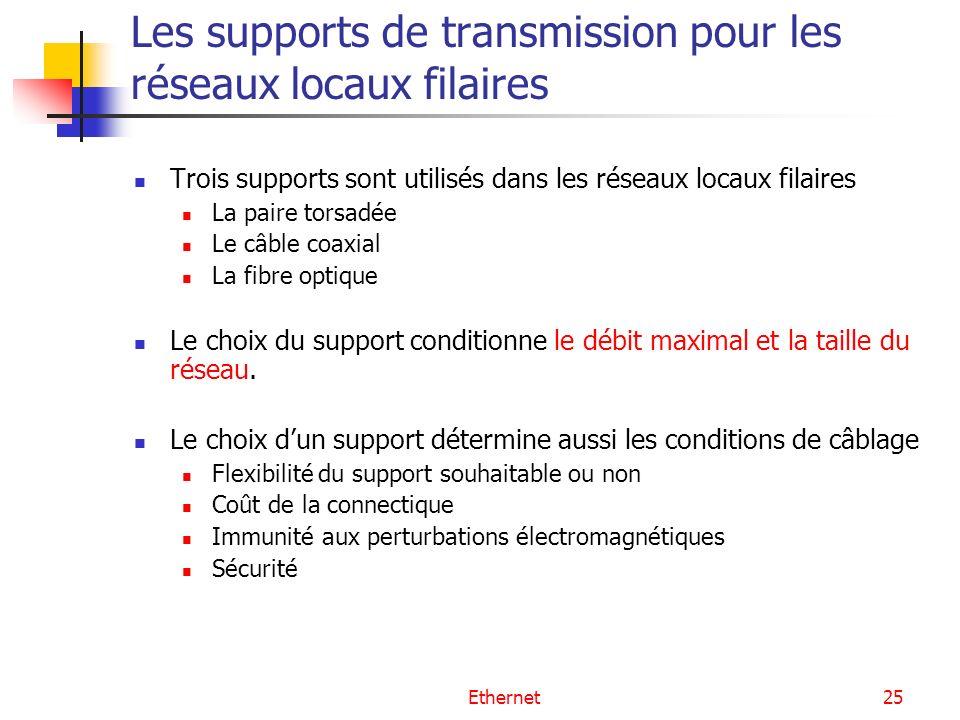 Les supports de transmission pour les réseaux locaux filaires