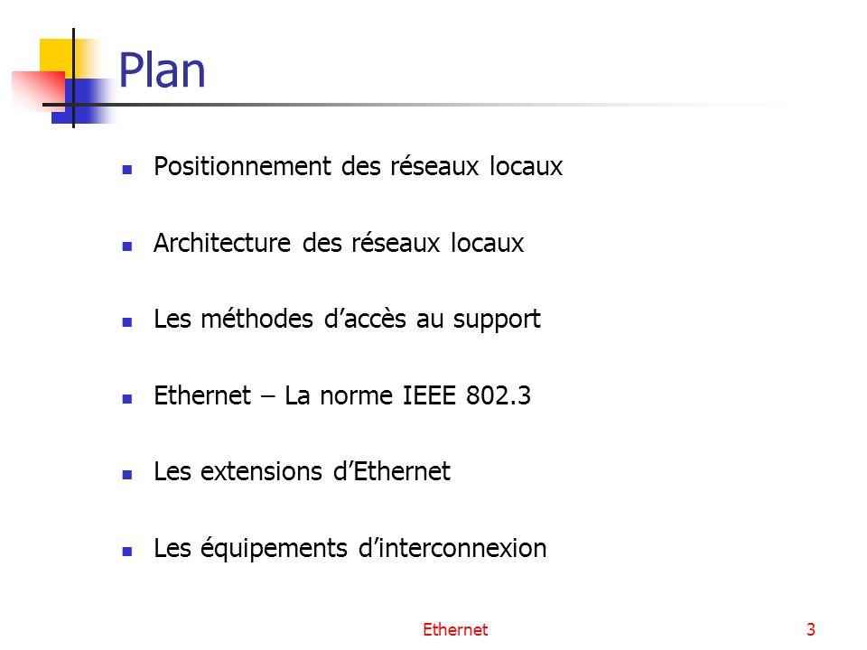 Plan Positionnement des réseaux locaux Architecture des réseaux locaux