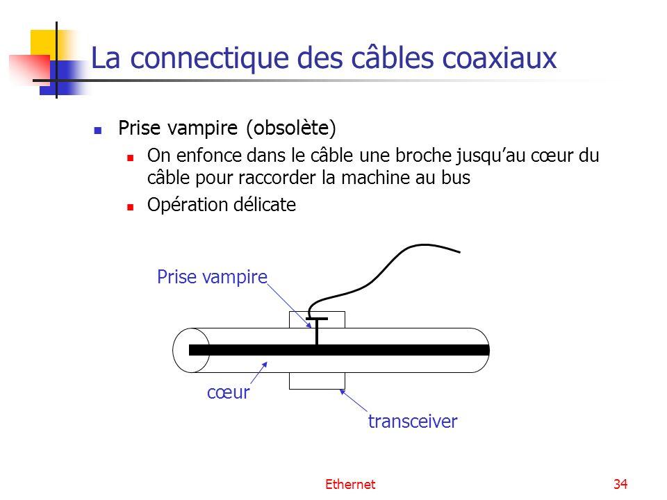 La connectique des câbles coaxiaux