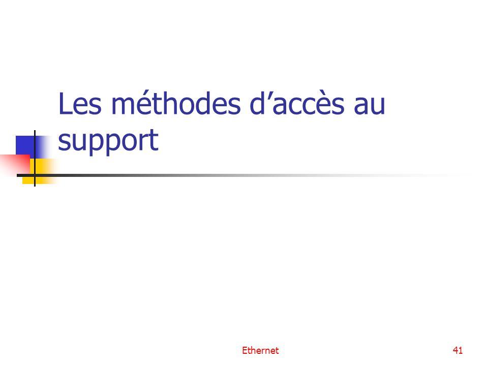 Les méthodes d'accès au support