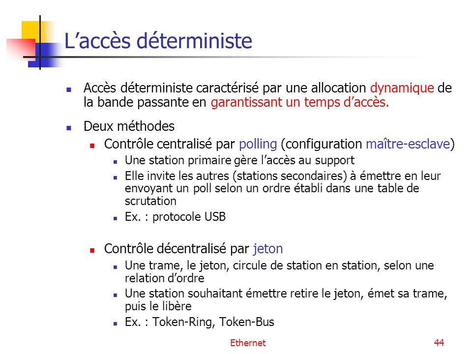 L'accès déterministe Accès déterministe caractérisé par une allocation dynamique de la bande passante en garantissant un temps d'accès.