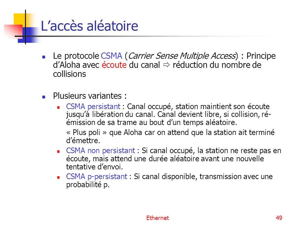 L'accès aléatoire Le protocole CSMA (Carrier Sense Multiple Access) : Principe d'Aloha avec écoute du canal  réduction du nombre de collisions.