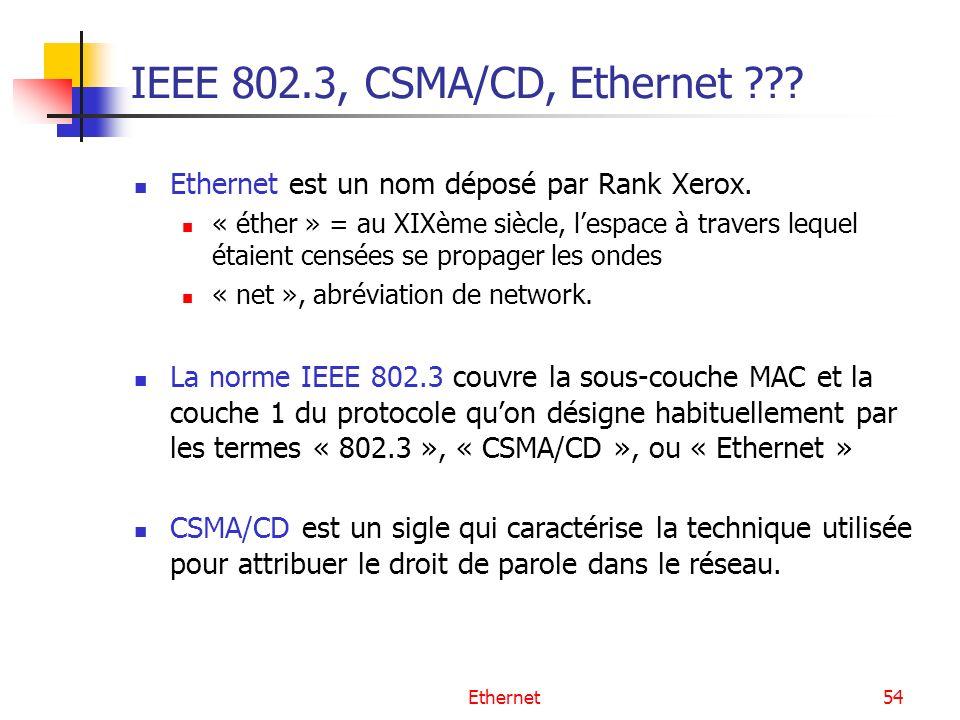 IEEE 802.3, CSMA/CD, Ethernet Ethernet est un nom déposé par Rank Xerox.