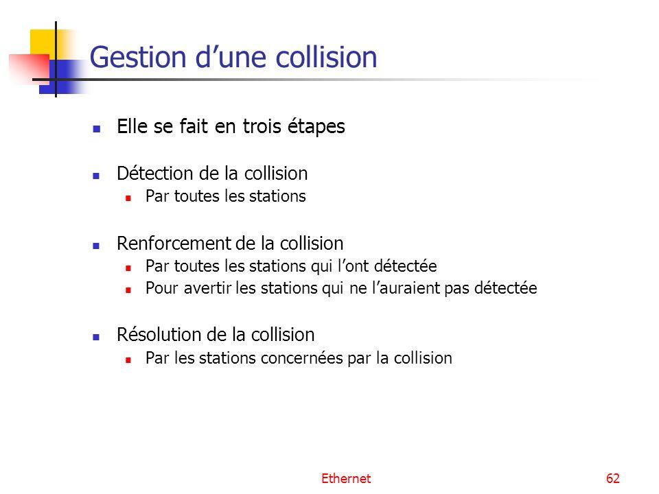 Gestion d'une collision
