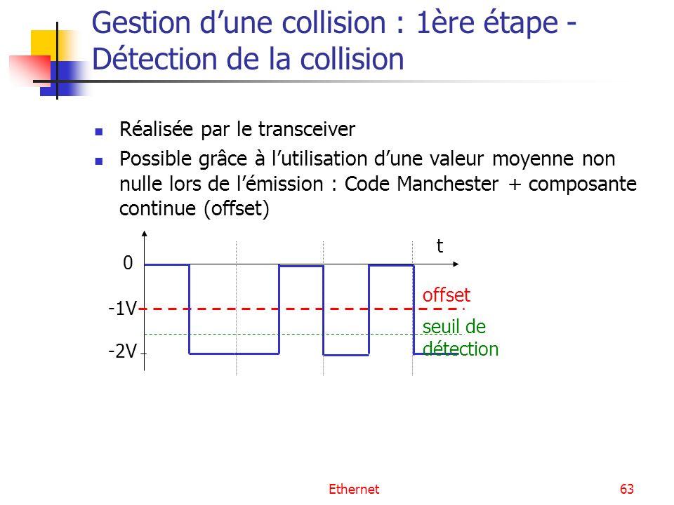 Gestion d'une collision : 1ère étape - Détection de la collision