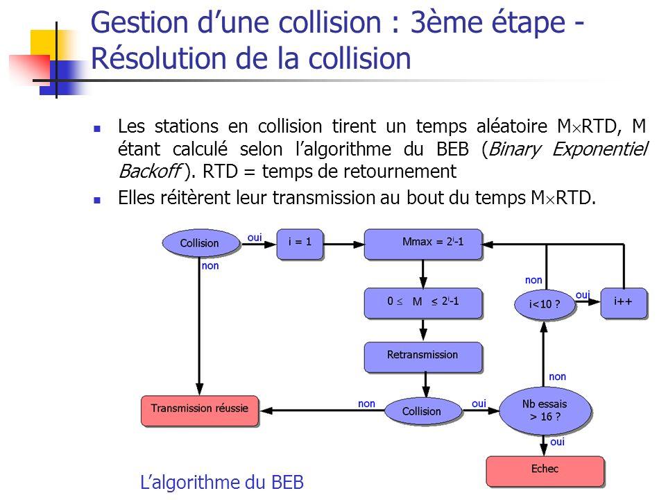 Gestion d'une collision : 3ème étape - Résolution de la collision