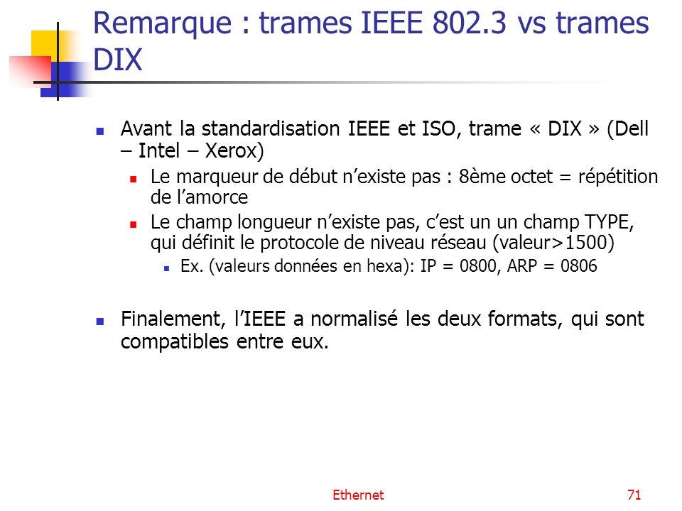 Remarque : trames IEEE 802.3 vs trames DIX