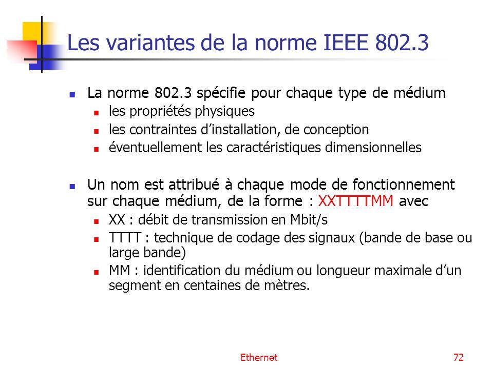 Les variantes de la norme IEEE 802.3