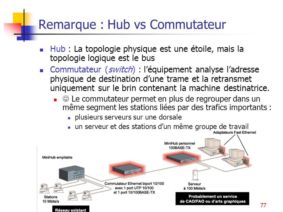 Remarque : Hub vs Commutateur
