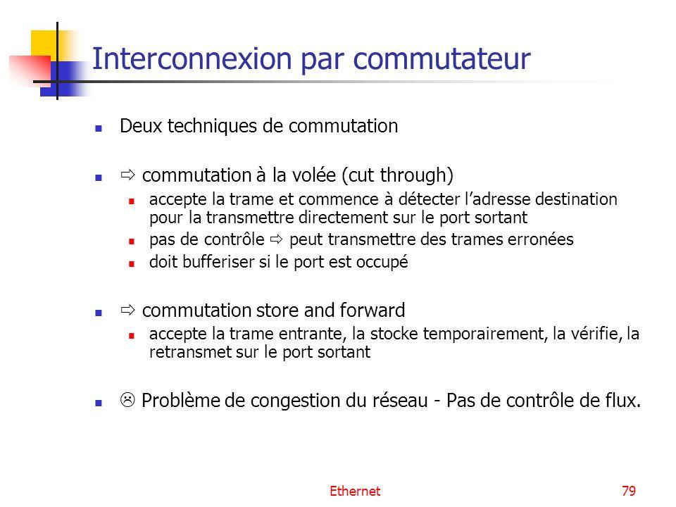 Interconnexion par commutateur