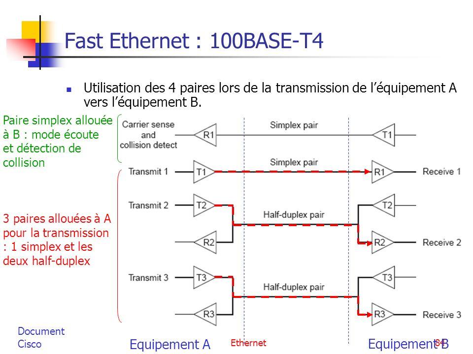 Fast Ethernet : 100BASE-T4 Utilisation des 4 paires lors de la transmission de l'équipement A vers l'équipement B.