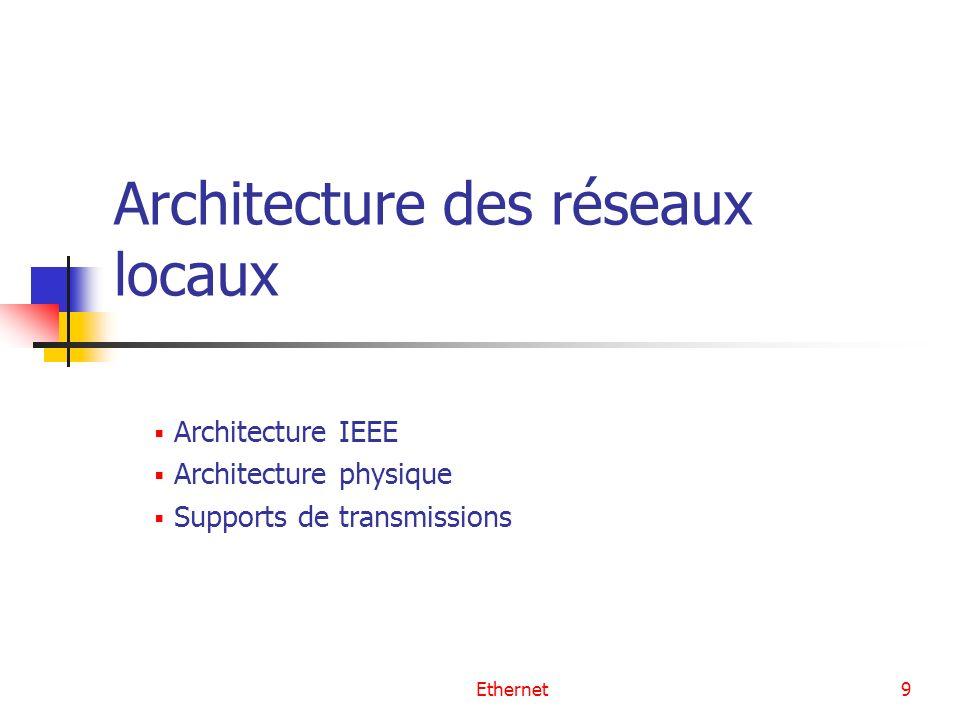 Architecture des réseaux locaux