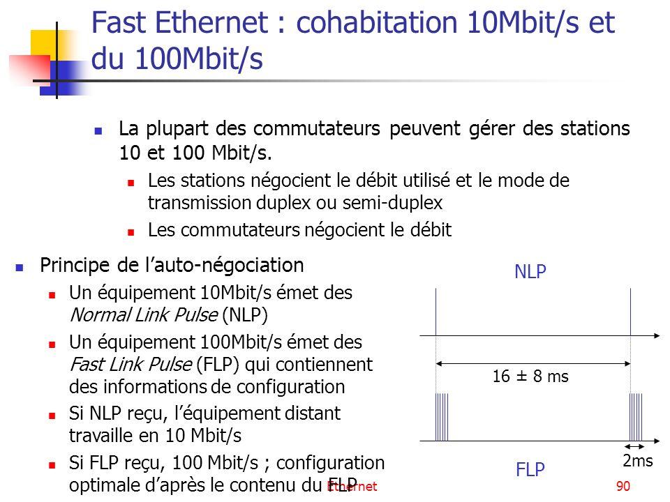 Fast Ethernet : cohabitation 10Mbit/s et du 100Mbit/s