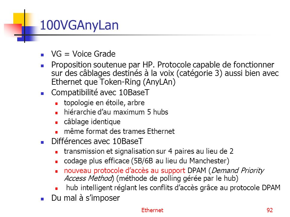100VGAnyLan VG = Voice Grade