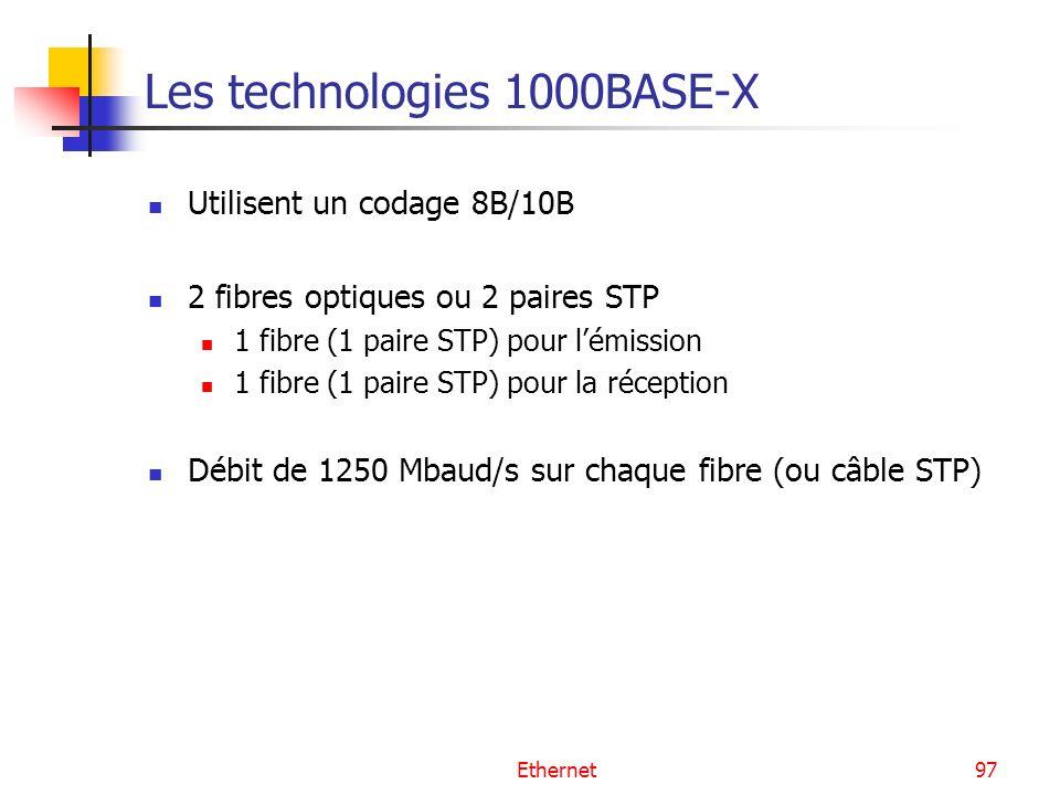 Les technologies 1000BASE-X