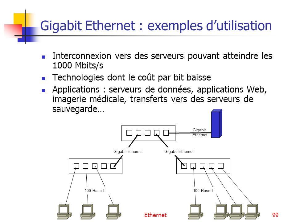 Gigabit Ethernet : exemples d'utilisation
