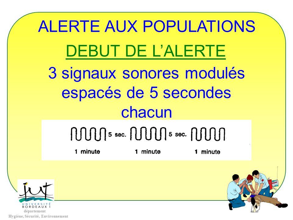 3 signaux sonores modulés