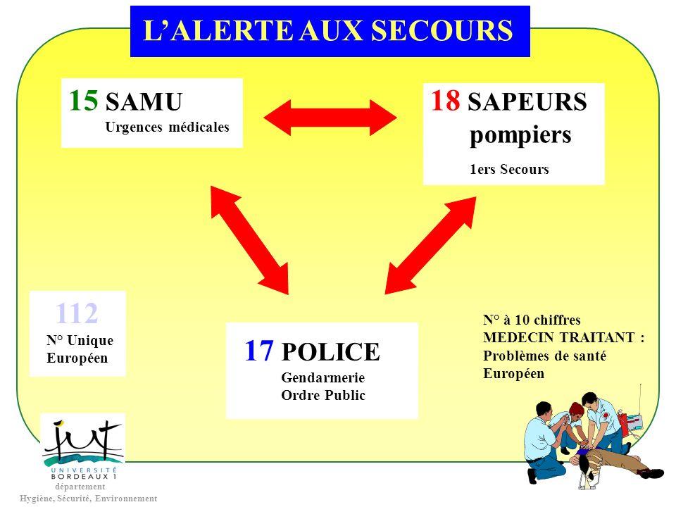 L'ALERTE AUX SECOURS 15 SAMU 18 SAPEURS 112 17 POLICE pompiers