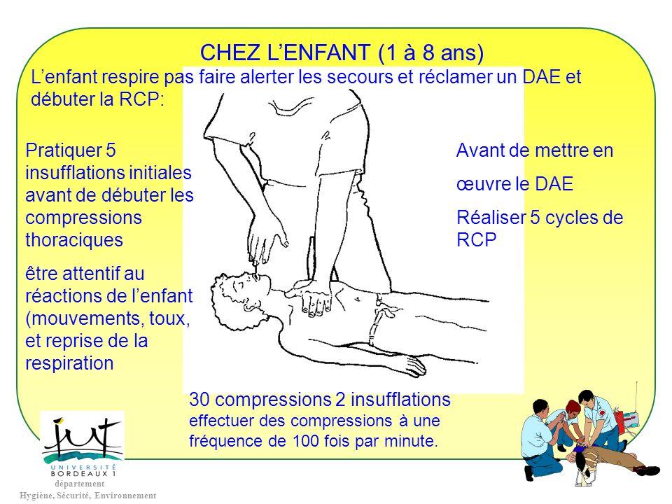 CHEZ L'ENFANT (1 à 8 ans) L'enfant respire pas faire alerter les secours et réclamer un DAE et débuter la RCP:
