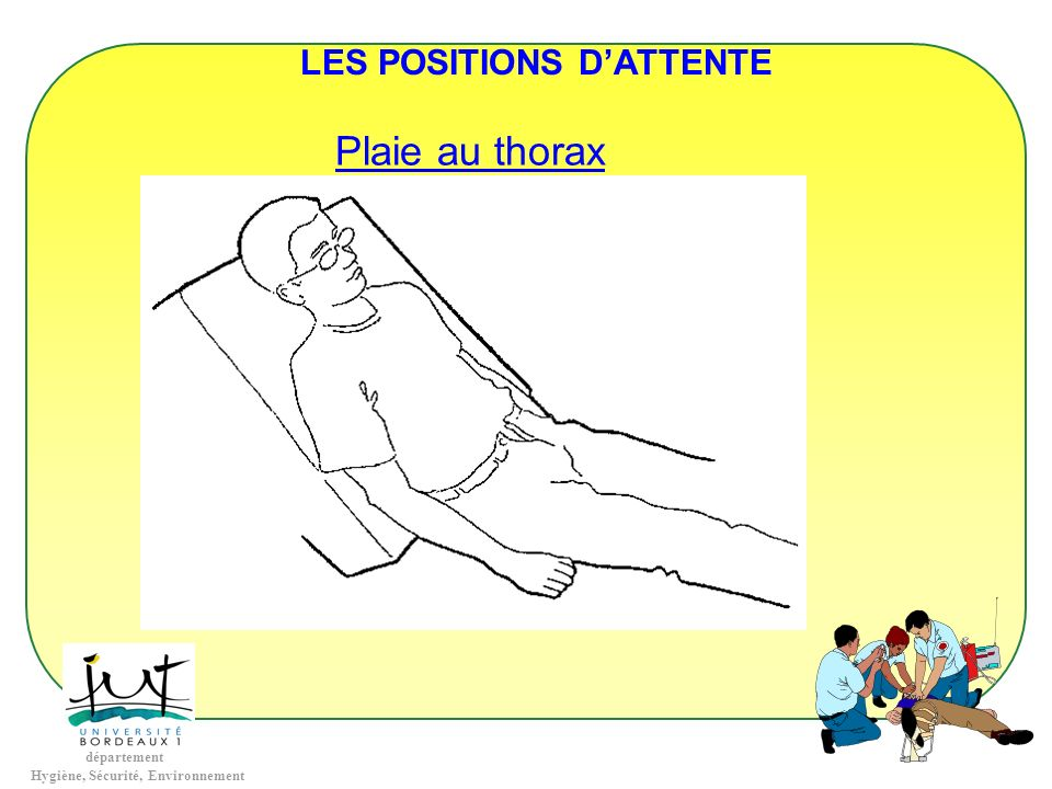 LES POSITIONS D'ATTENTE