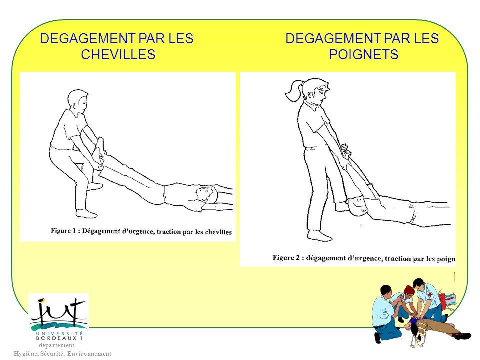 DEGAGEMENT PAR LES CHEVILLES DEGAGEMENT PAR LES POIGNETS