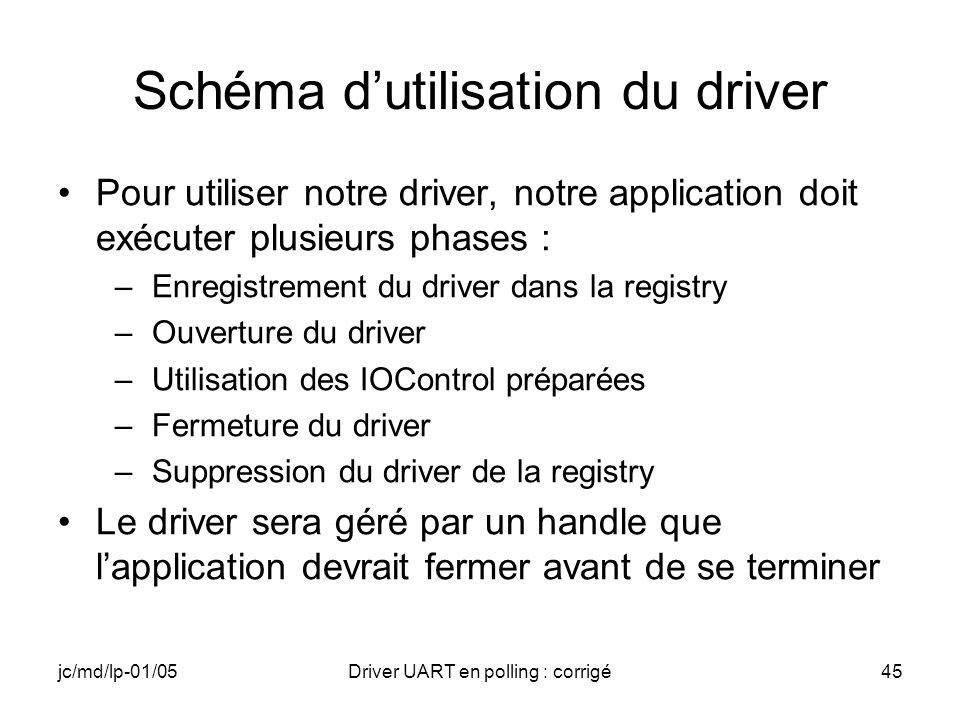 Schéma d'utilisation du driver