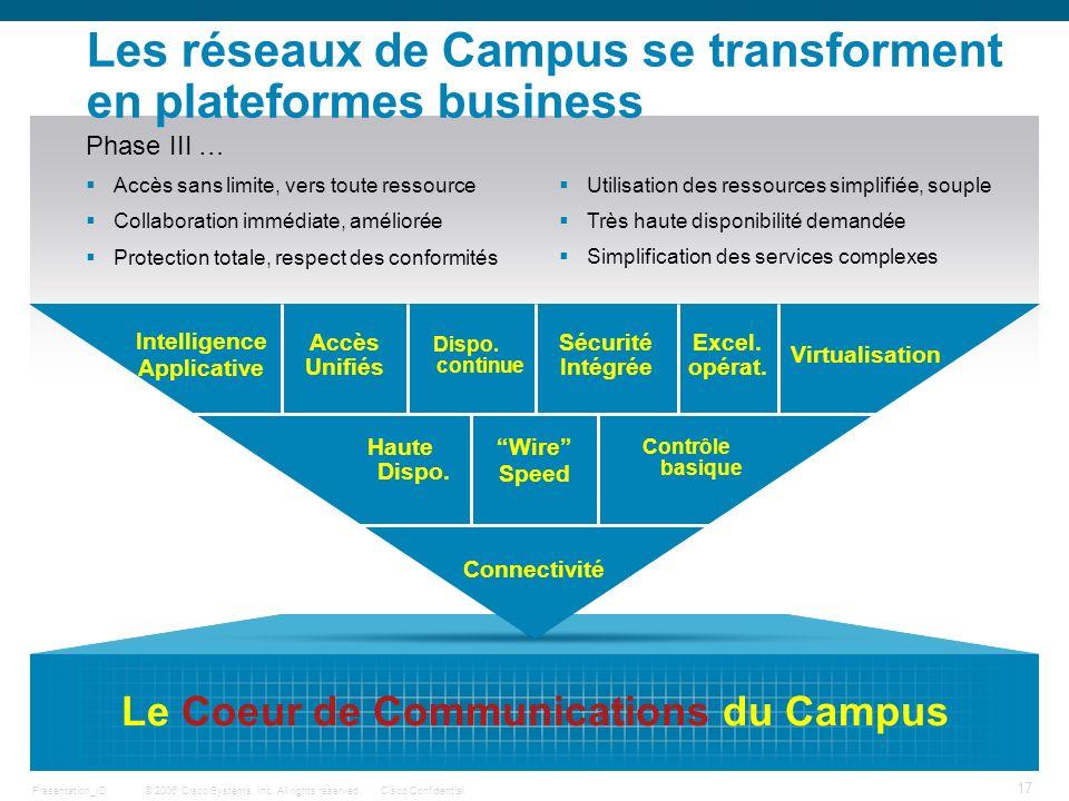 Les réseaux de Campus se transforment en plateformes business