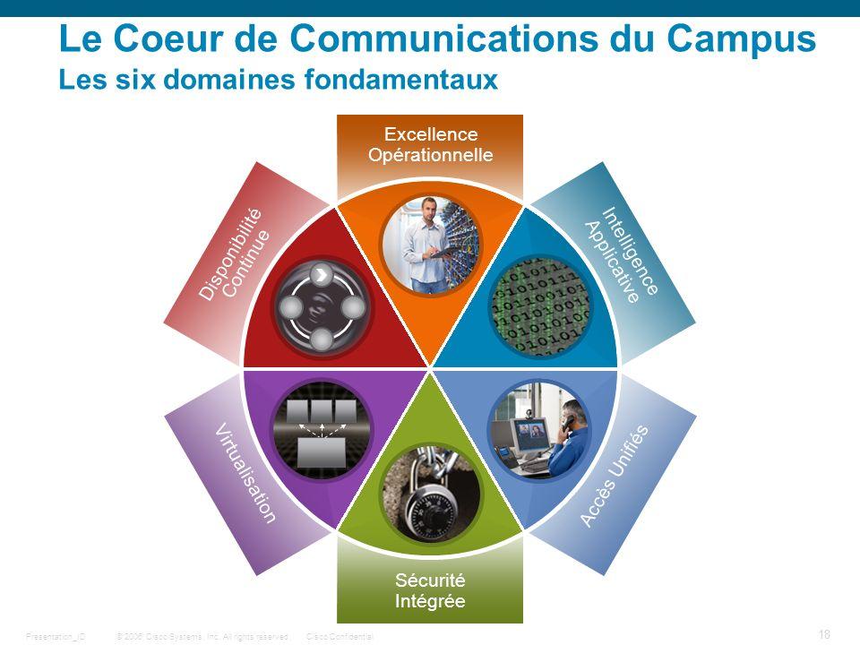 Le Coeur de Communications du Campus Les six domaines fondamentaux