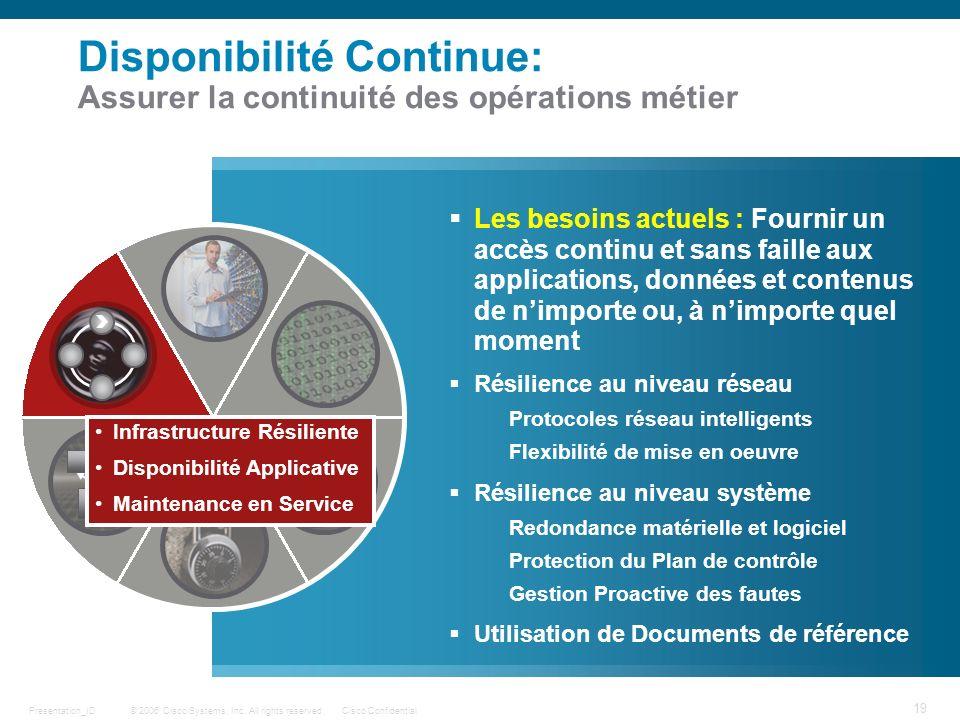 Disponibilité Continue: Assurer la continuité des opérations métier
