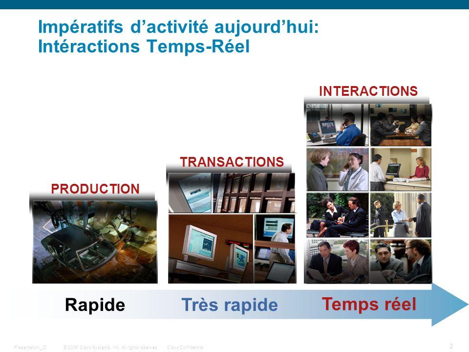 Impératifs d'activité aujourd'hui: Intéractions Temps-Réel