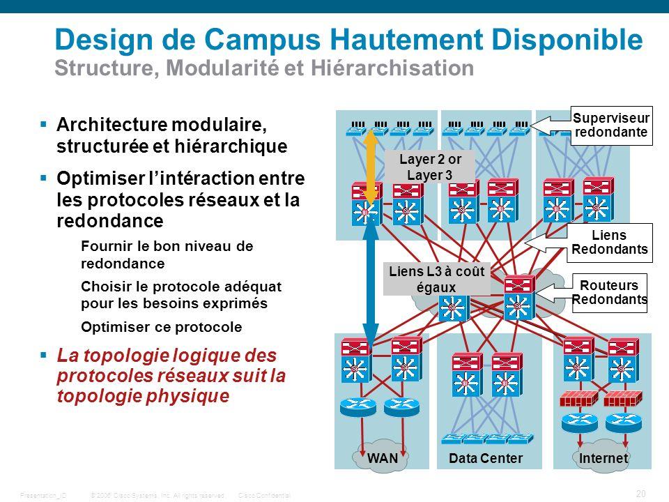 Design de Campus Hautement Disponible Structure, Modularité et Hiérarchisation