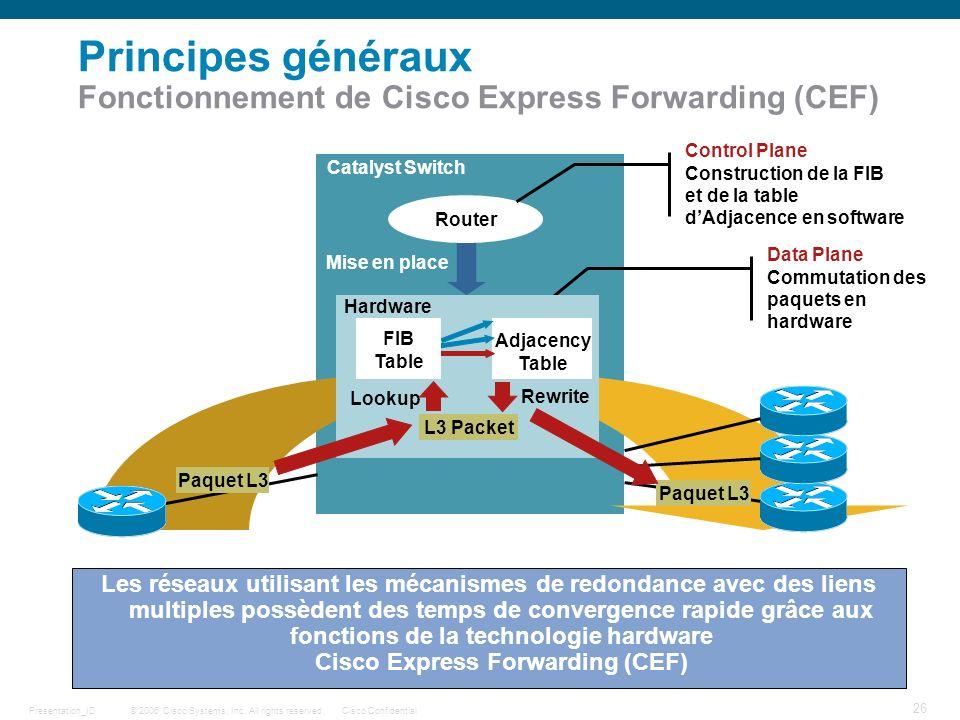Principes généraux Fonctionnement de Cisco Express Forwarding (CEF)