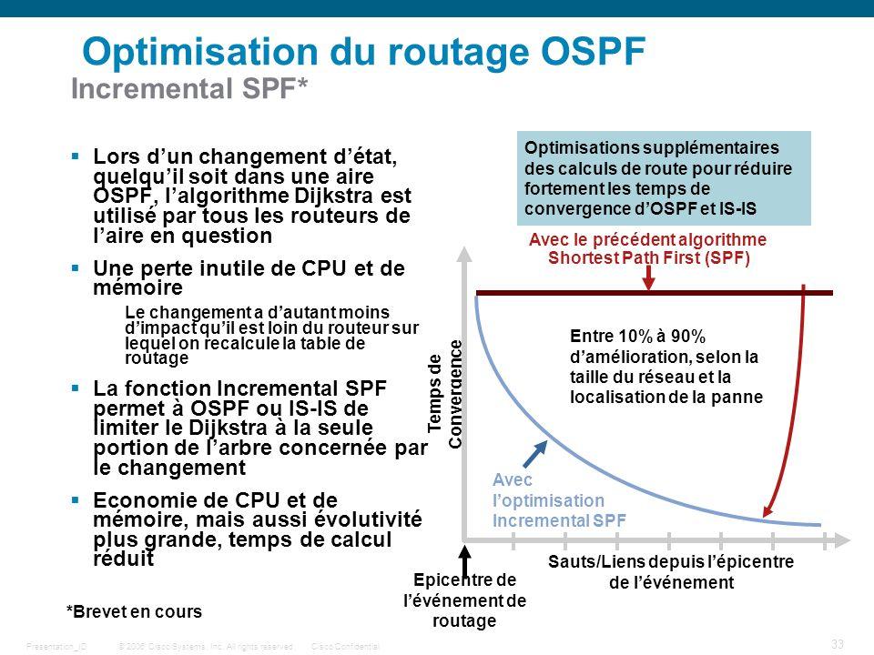 Optimisation du routage OSPF Incremental SPF*