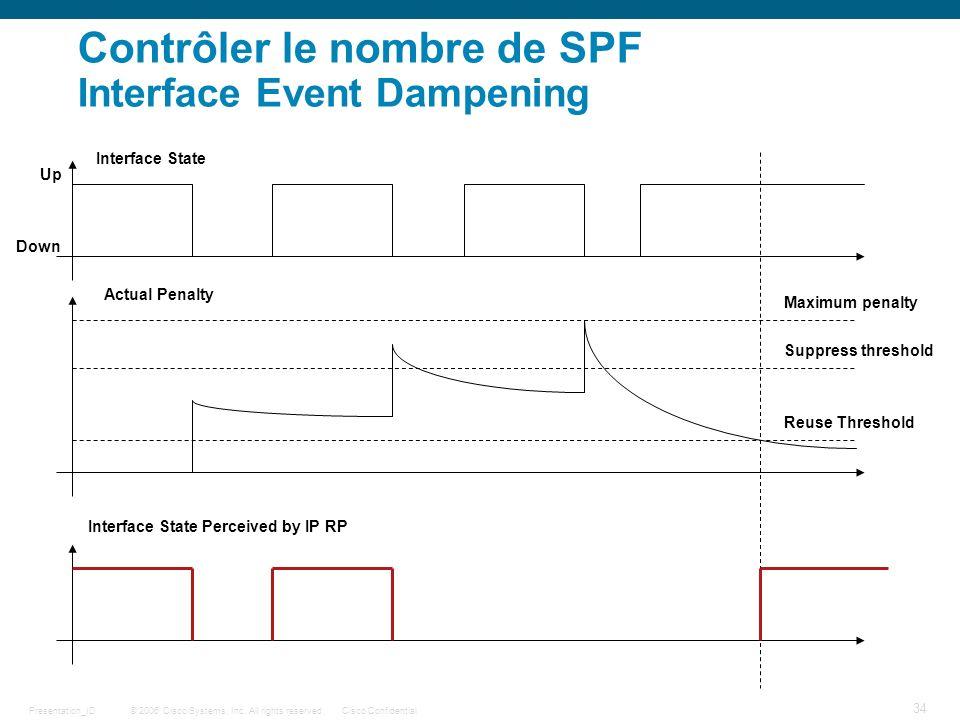 Contrôler le nombre de SPF Interface Event Dampening