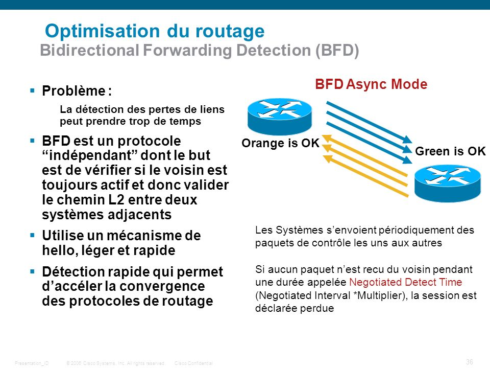 Optimisation du routage Bidirectional Forwarding Detection (BFD)