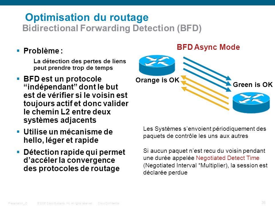 Optimisation du routage Bidirectional Forwarding Detection (BFD)