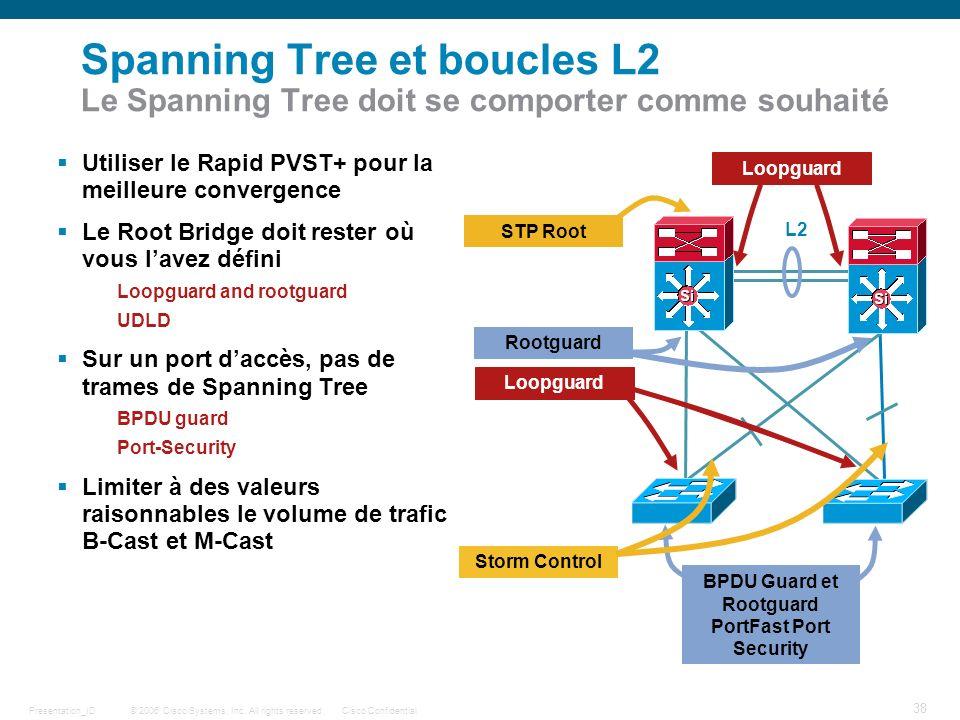 BPDU Guard et Rootguard PortFast Port Security