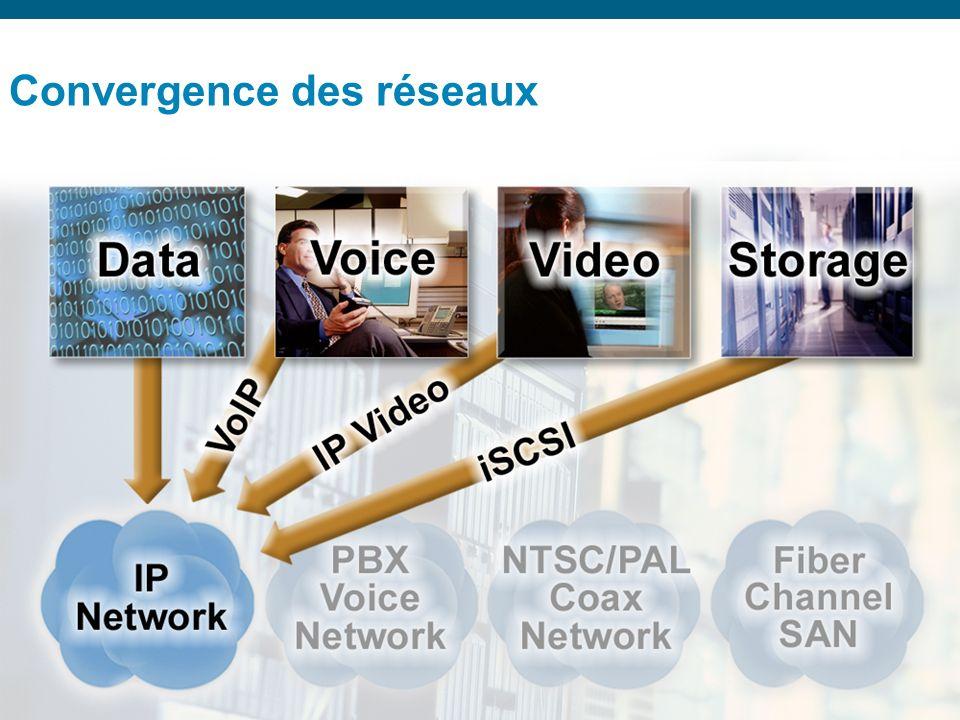 Convergence des réseaux